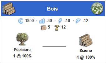http://i44.servimg.com/u/f44/09/04/30/35/bois_c10.png
