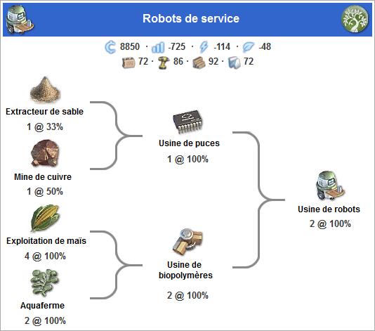 http://i44.servimg.com/u/f44/09/04/30/35/robot_10.png