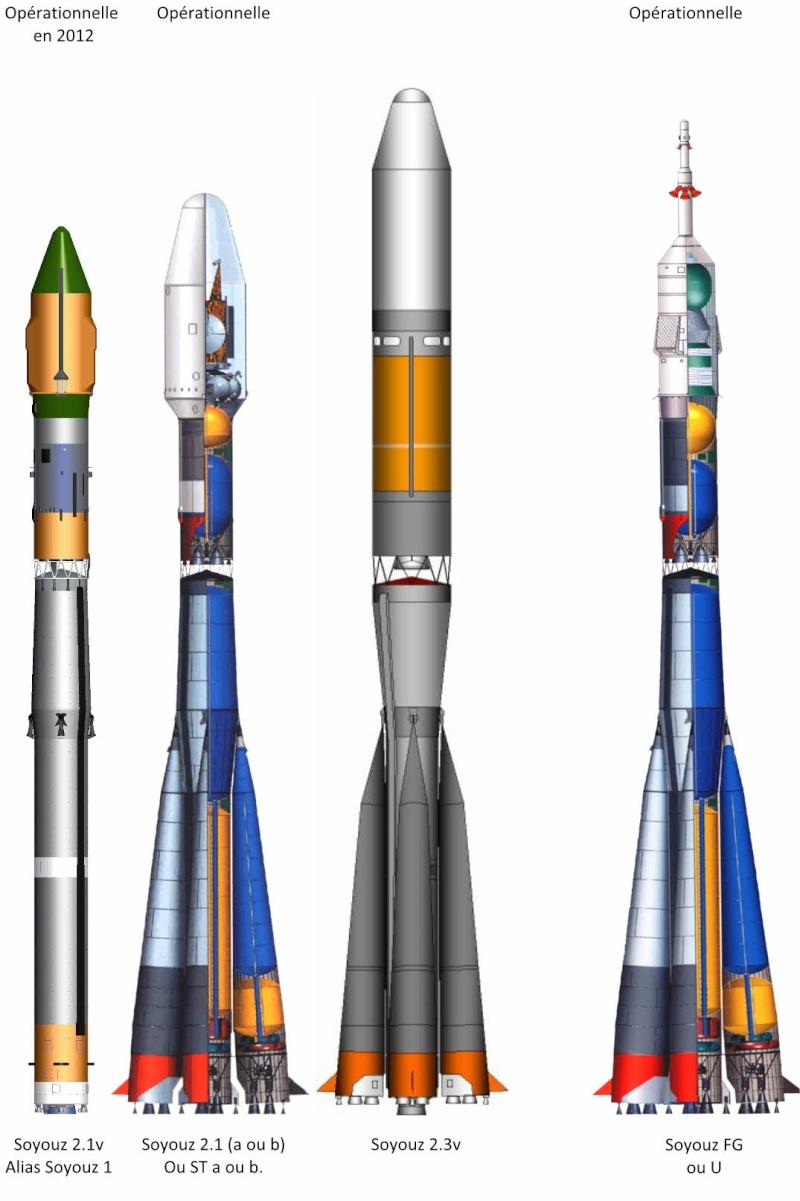 Les nouvelles du lanceur Soyouz évolué (Soyouz 2-3v)