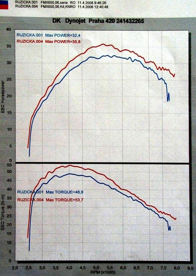 graf_f10.jpg