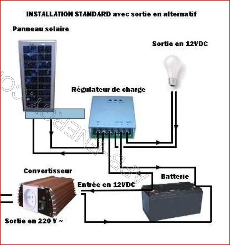 Panneau solaire for Panneau solaire prix installation