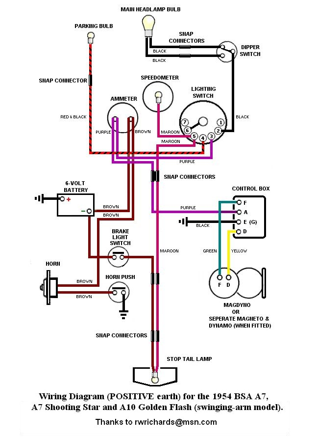 T Schaltplan also F Ebbf E B A Efc Bfd E D additionally Triumph British Wiring Diagram Boyer Single Coil together with  as well Fordwiringdiagram Twospeedwiper. on triumph chopper wiring diagram