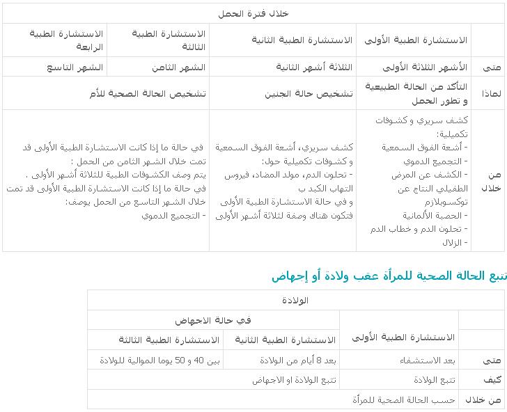 التعويض التحمل المرأة الحامل untitl10.png