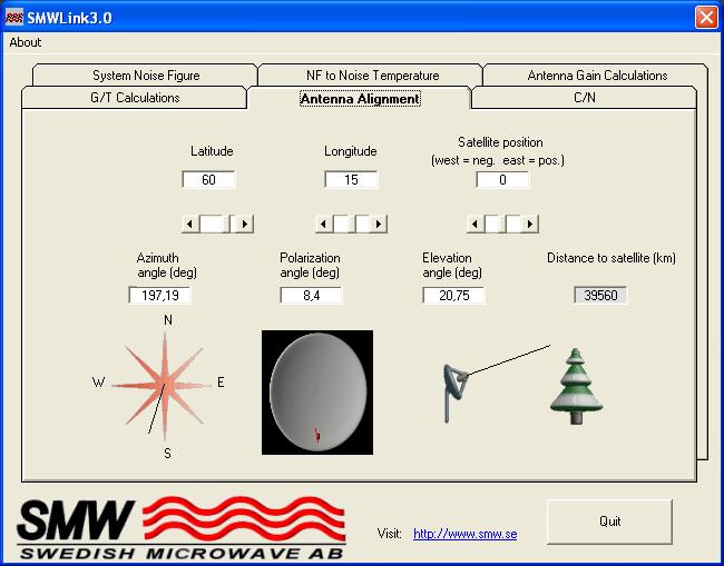 Как установить и настроить спутниковую антенну (тарелку) .