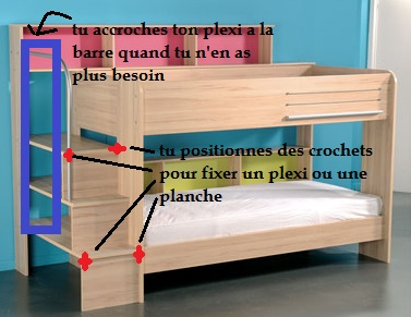 barri re de s curit le m tier d assistante maternelle assistante maternelle. Black Bedroom Furniture Sets. Home Design Ideas