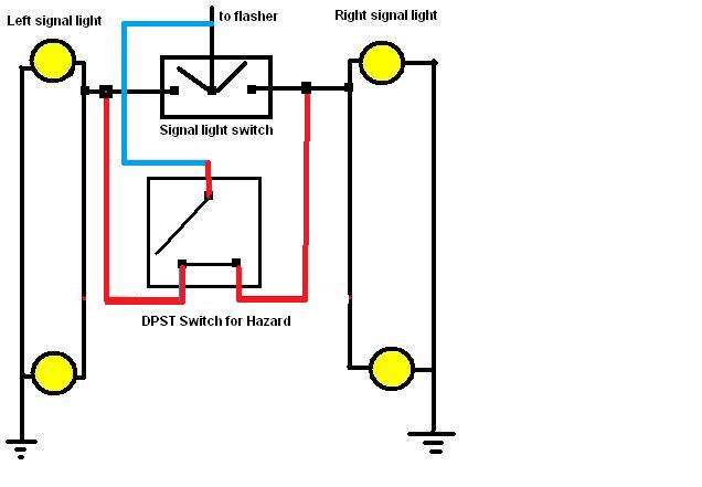 hazard10 hazard lights pano maglagay?? motorcycle hazard lights wiring diagram at readyjetset.co
