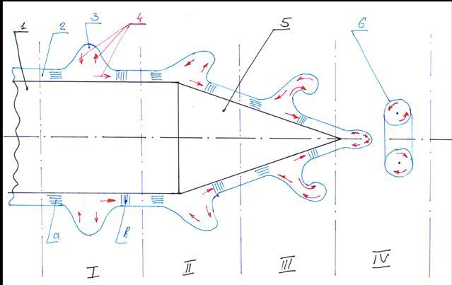 Рис.2 Схема движения и