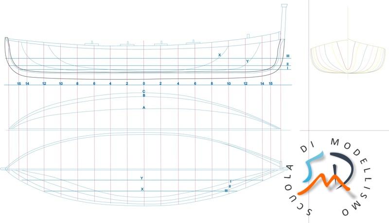 Gozzo sorrentino del xviii secolo maruzzella for Piani di costruzione del costruttore