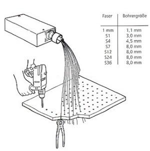 Kit fibre optique ciel toil led - Fabriquer un ciel etoile ...