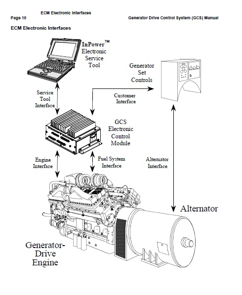 cummins ecm manual