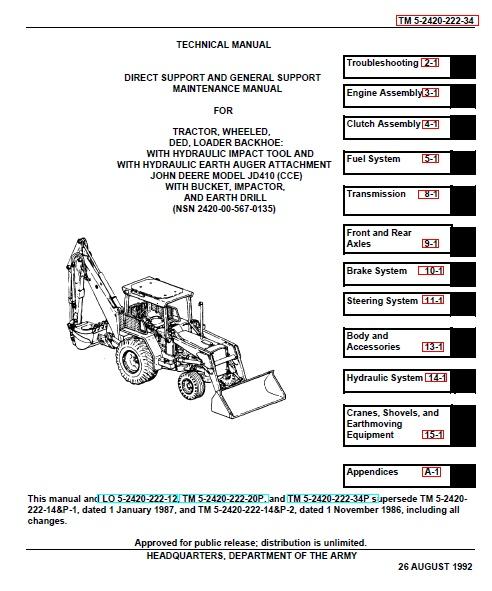 john deere jd 410 technical manual auto repair manual forum rh autorepairmanuals ws