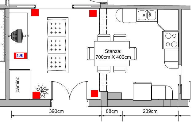 Predisposizione tubazione per impanto dolby surraund in - Impianto tv casa ...