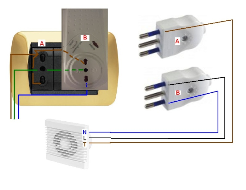 Costruire un vortice con spina per telecomandarlo altri - Ventola per bagno ...