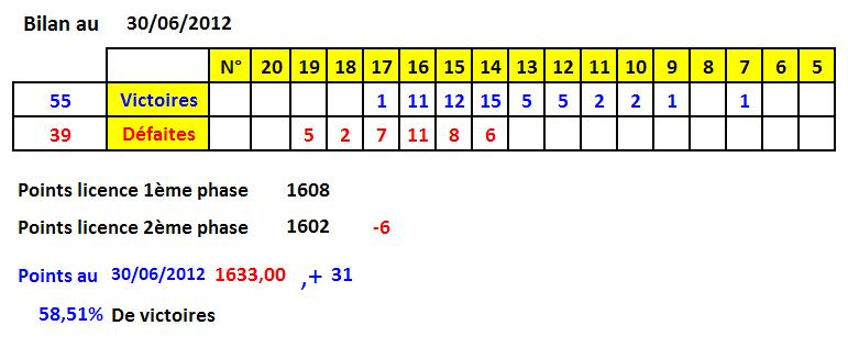 http://i44.servimg.com/u/f44/16/94/59/79/stats_24.jpg