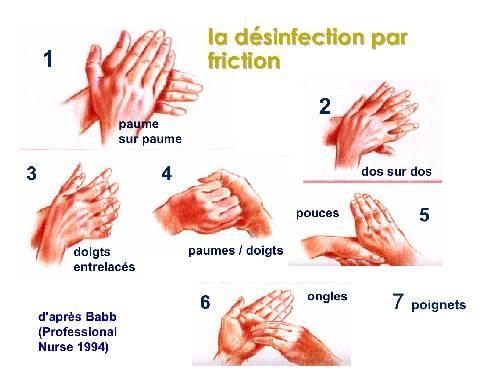 Lavage des mains et solutions hydroalcooliques r gles d - Protocole de lavage des mains en cuisine ...