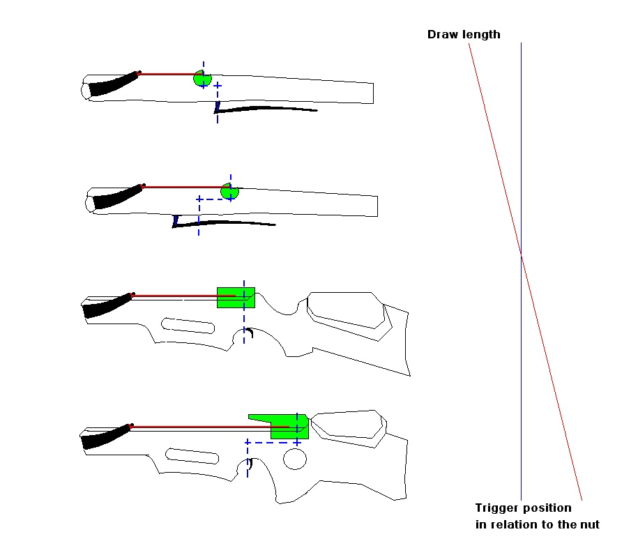 trigger mechanism design pictures to pin on pinterest